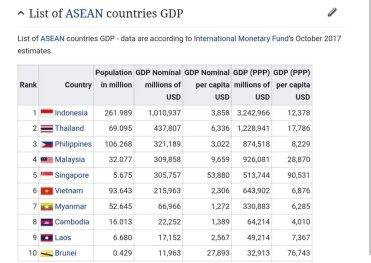 Malaysia Gaji Minimum Antara Tertinggi Di Asia Tapi Warisan Tidak Akur Jalinluin Com